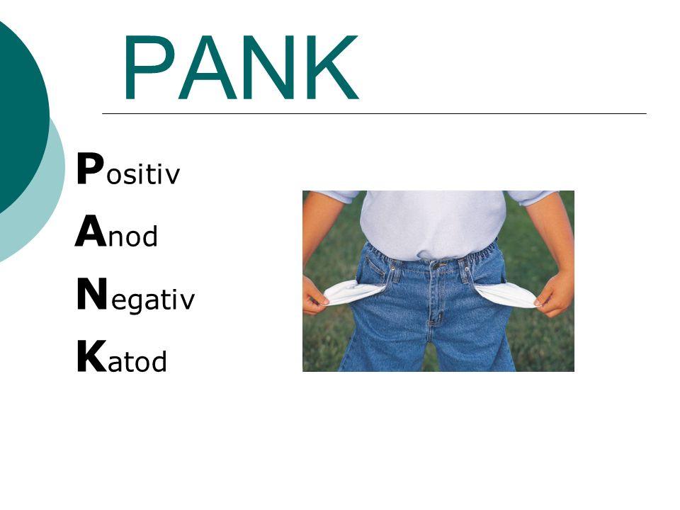 PANK P ositiv A nod N egativ K atod