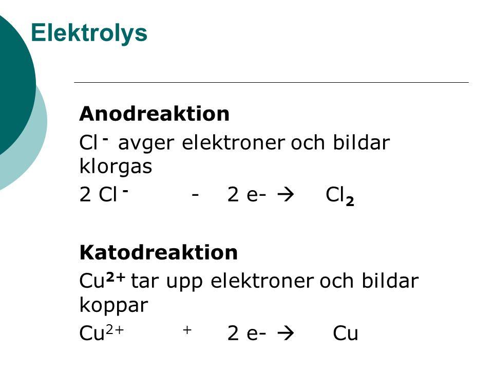 Elektrolys Anodreaktion Cl - avger elektroner och bildar klorgas 2 Cl - -2 e-  Cl 2 Katodreaktion Cu 2+ tar upp elektroner och bildar koppar Cu 2+ + 2 e-  Cu