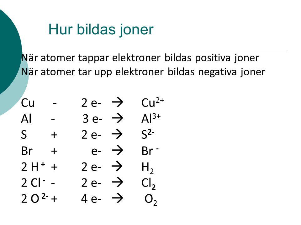 Hur bildas joner När atomer tappar elektroner bildas positiva joner När atomer tar upp elektroner bildas negativa joner Cu -2 e-  Cu 2+ Al- 3 e-  Al 3+ S+2 e-  S 2- Br + e-  Br - 2 H + +2 e-  H 2 2 Cl - -2 e-  Cl 2 2 O 2- +4 e-  O 2