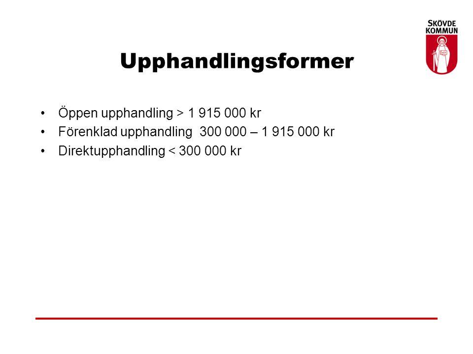 Upphandlingsformer Öppen upphandling > 1 915 000 kr Förenklad upphandling 300 000 – 1 915 000 kr Direktupphandling < 300 000 kr