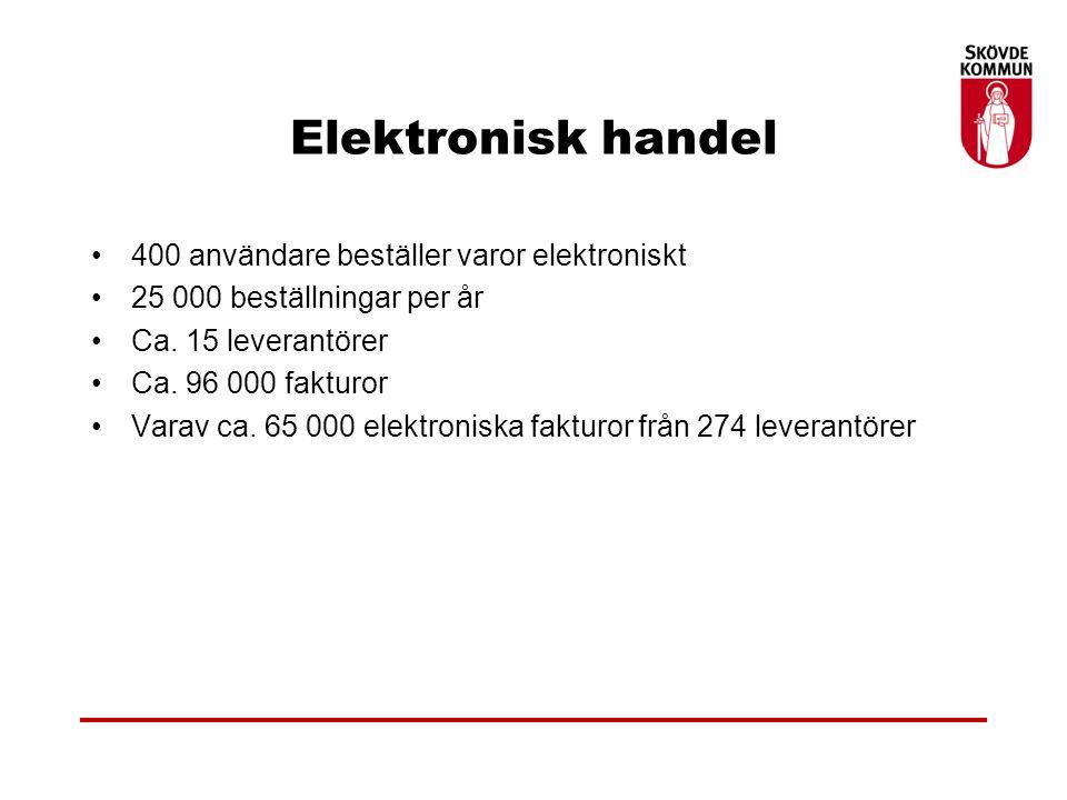 Elektronisk handel 400 användare beställer varor elektroniskt 25 000 beställningar per år Ca.