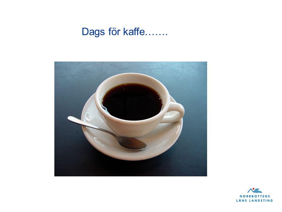 Dags för kaffe…….