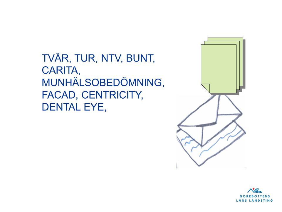 TVÄR, TUR, NTV, BUNT, CARITA, MUNHÄLSOBEDÖMNING, FACAD, CENTRICITY, DENTAL EYE,