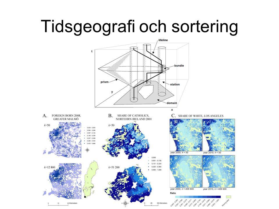 Tidsgeografi och sortering