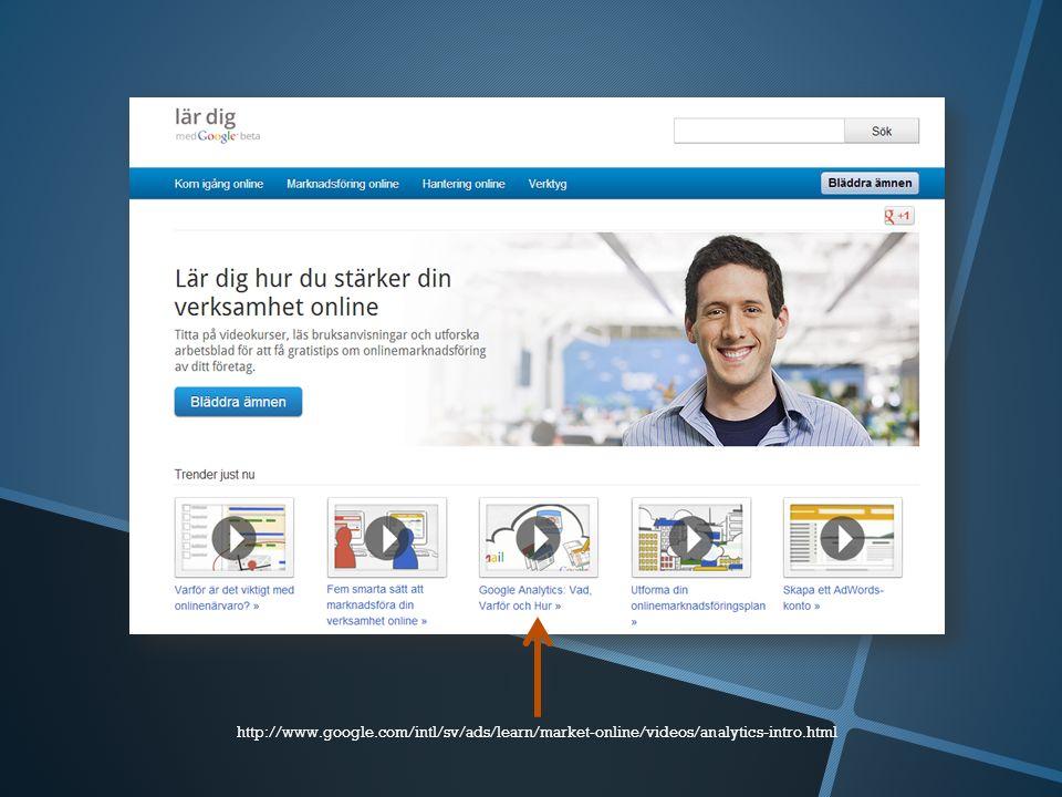  Verktyg för att skapa webbadresser… Verktyg för att skapa webbadresser… Verktyg för att skapa webbadresser…