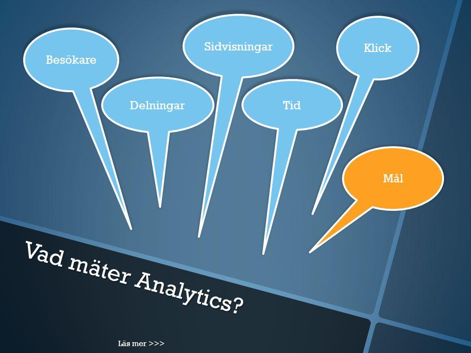Vad mäter Analytics Klick Sidvisningar Tid Mål Besökare Delningar Läs mer >>>