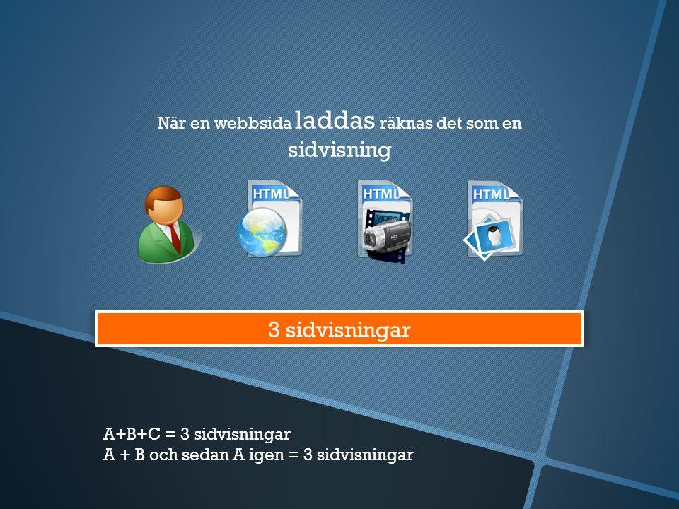 När en webbsida laddas räknas det som en sidvisning 3 sidvisningar A+B+C = 3 sidvisningar A + B och sedan A igen = 3 sidvisningar