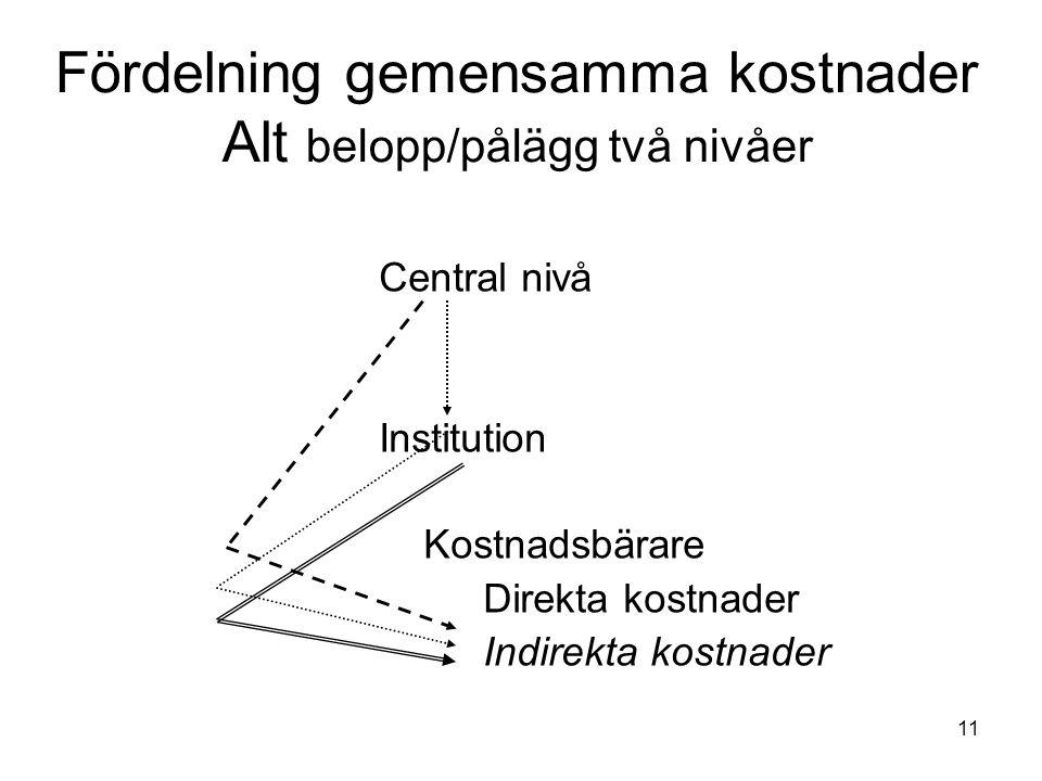 11 Fördelning gemensamma kostnader Alt belopp/pålägg två nivåer Central nivå Institution Kostnadsbärare Direkta kostnader Indirekta kostnader