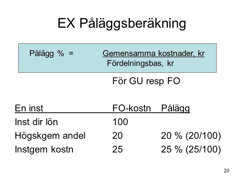 20 EX Påläggsberäkning För GU resp FO En instFO-kostnPålägg Inst dir lön100 Högskgem andel 2020 %(20/100) Instgem kostn2525 %(25/100) Pålägg % =Gemensamma kostnader, kr Fördelningsbas, kr