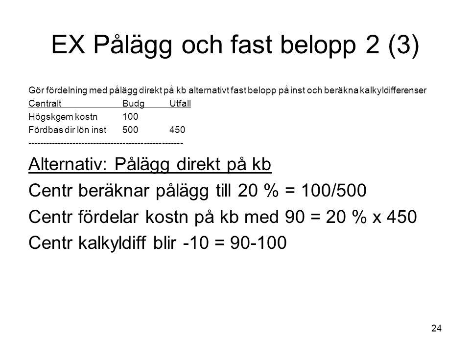 24 EX Pålägg och fast belopp 2 (3) Gör fördelning med pålägg direkt på kb alternativt fast belopp på inst och beräkna kalkyldifferenser CentraltBudgUtfall Högskgem kostn100 Fördbas dir lön inst500450 ---------------------------------------------------- Alternativ: Pålägg direkt på kb Centr beräknar pålägg till 20 % = 100/500 Centr fördelar kostn på kb med 90 = 20 % x 450 Centr kalkyldiff blir -10 = 90-100