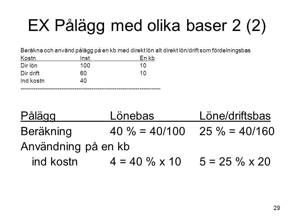 29 EX Pålägg med olika baser 2 (2) Beräkna och använd pålägg på en kb med direkt lön alt direkt lön/drift som fördelningsbas KostnInstEn kb Dir lön10010 Dir drift6010 Ind kostn40 -------------------------------------------------------------------------- PåläggLönebasLöne/driftsbas Beräkning 40 % = 40/10025 % = 40/160 Användning på en kb ind kostn4 = 40 % x 105 = 25 % x 20