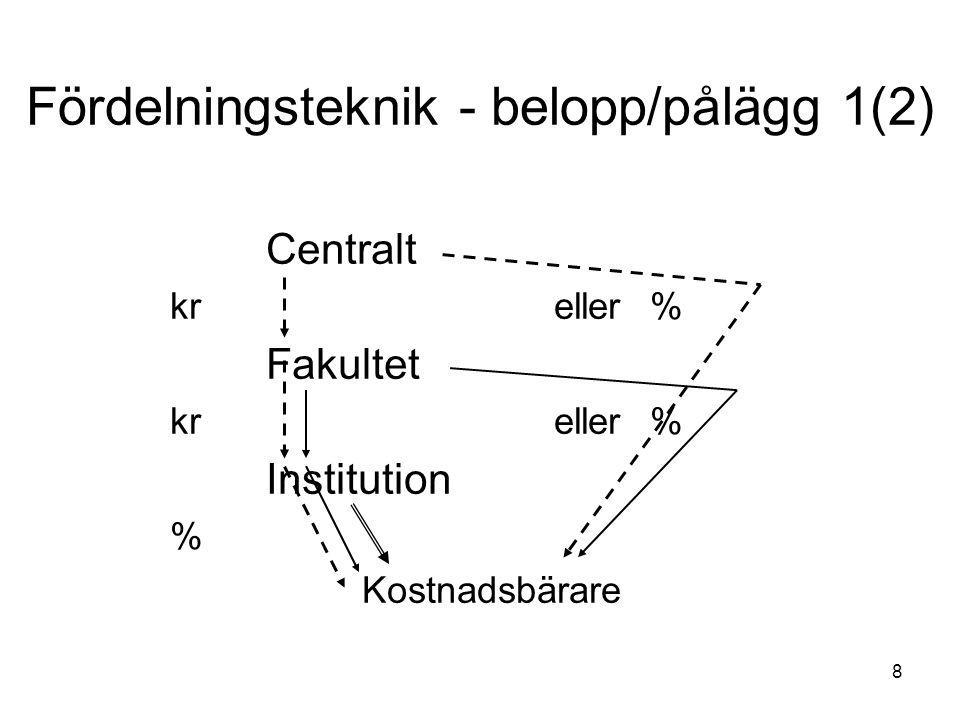 8 Fördelningsteknik - belopp/pålägg 1(2) Centralt kr eller % Fakultet kreller % Institution % Kostnadsbärare