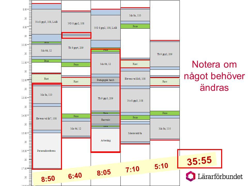 Notera om något behöver ändras 8:50 6:40 8:05 7:10 5:10 35:55