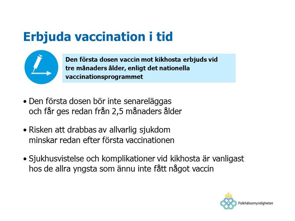Erbjuda vaccination i tid Den första dosen bör inte senareläggas och får ges redan från 2,5 månaders ålder Risken att drabbas av allvarlig sjukdom minskar redan efter första vaccinationen Sjukhusvistelse och komplikationer vid kikhosta är vanligast hos de allra yngsta som ännu inte fått något vaccin Den första dosen vaccin mot kikhosta erbjuds vid tre månaders ålder, enligt det nationella vaccinationsprogrammet