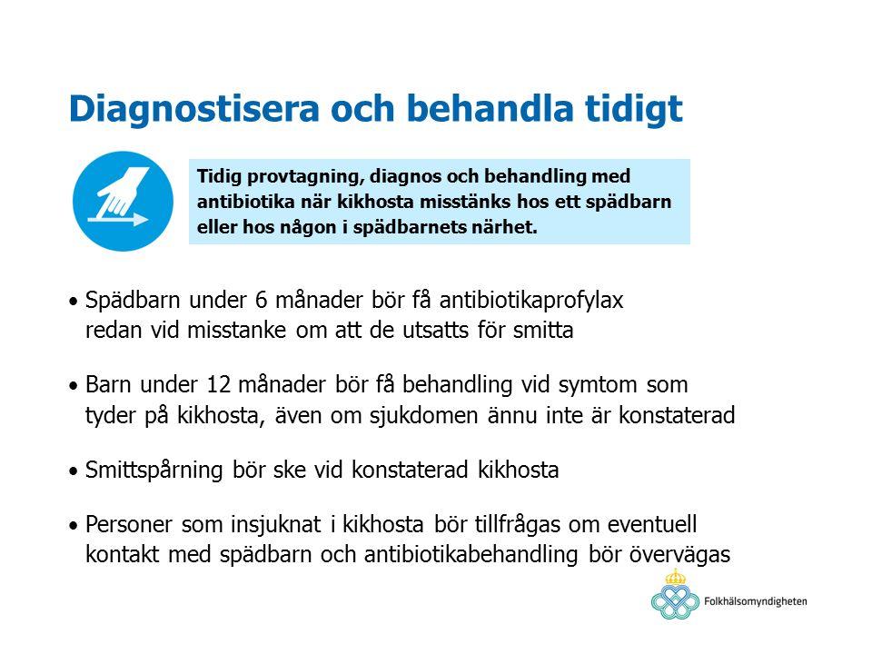 Diagnostisera och behandla tidigt Spädbarn under 6 månader bör få antibiotikaprofylax redan vid misstanke om att de utsatts för smitta Barn under 12 månader bör få behandling vid symtom som tyder på kikhosta, även om sjukdomen ännu inte är konstaterad Smittspårning bör ske vid konstaterad kikhosta Personer som insjuknat i kikhosta bör tillfrågas om eventuell kontakt med spädbarn och antibiotikabehandling bör övervägas Tidig provtagning, diagnos och behandling med antibiotika när kikhosta misstänks hos ett spädbarn eller hos någon i spädbarnets närhet.