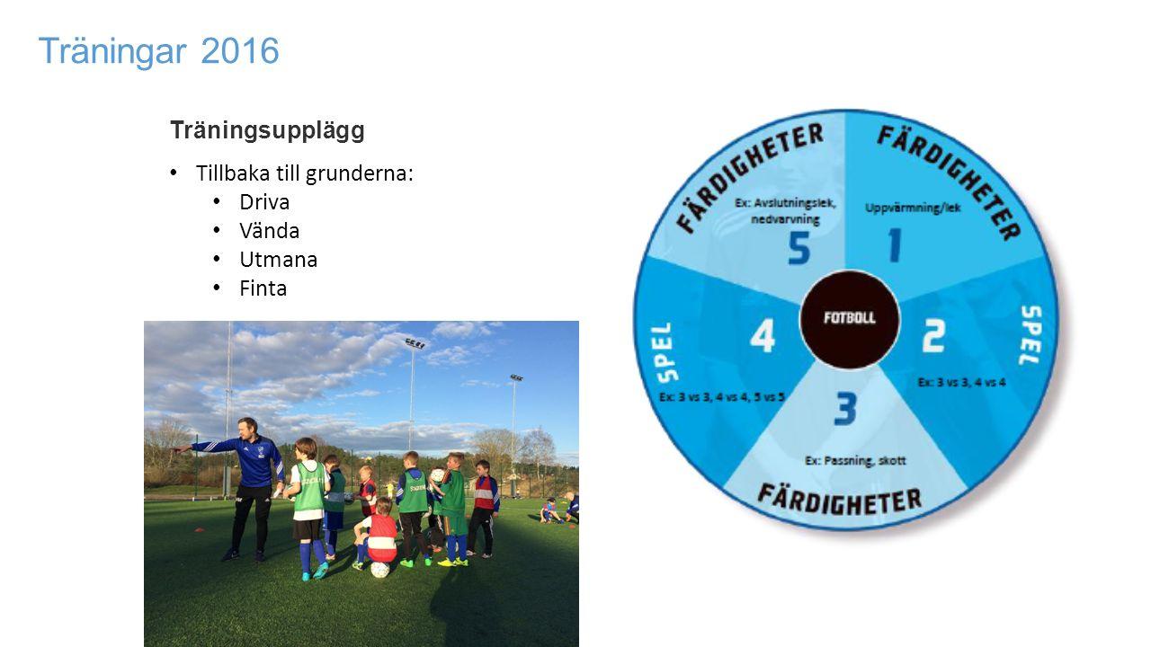 Träningar 2016 Träningsupplägg Tillbaka till grunderna: Driva Vända Utmana Finta