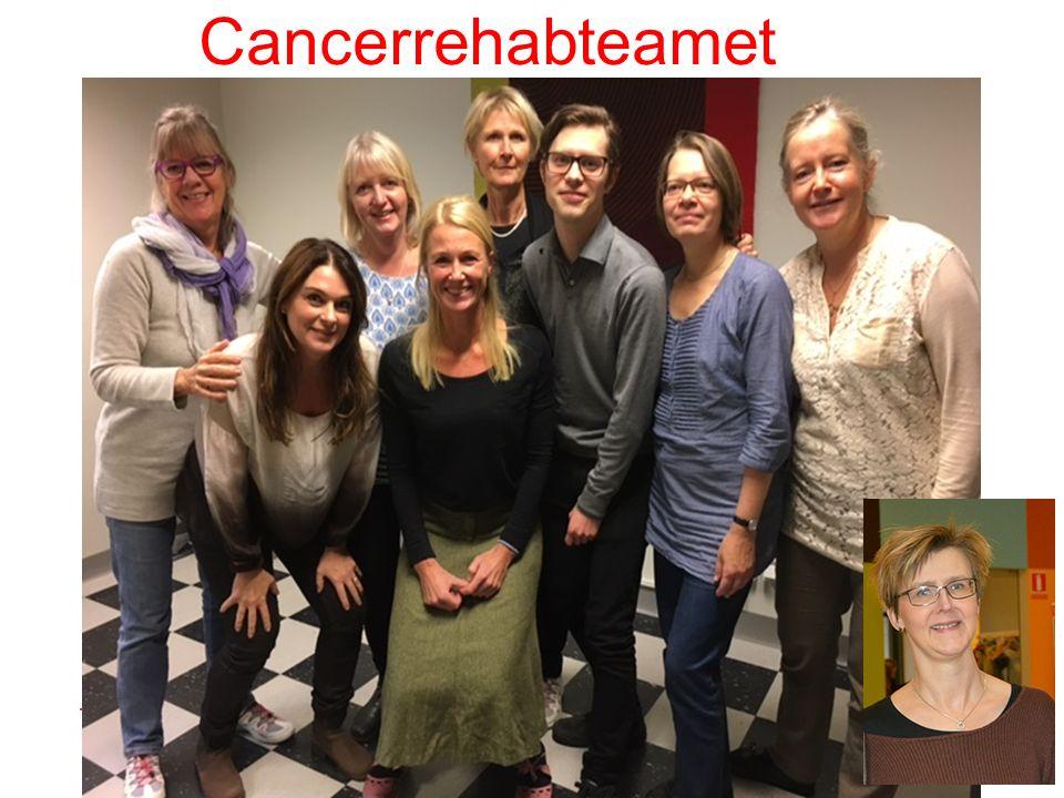 Cancerrehabteamet