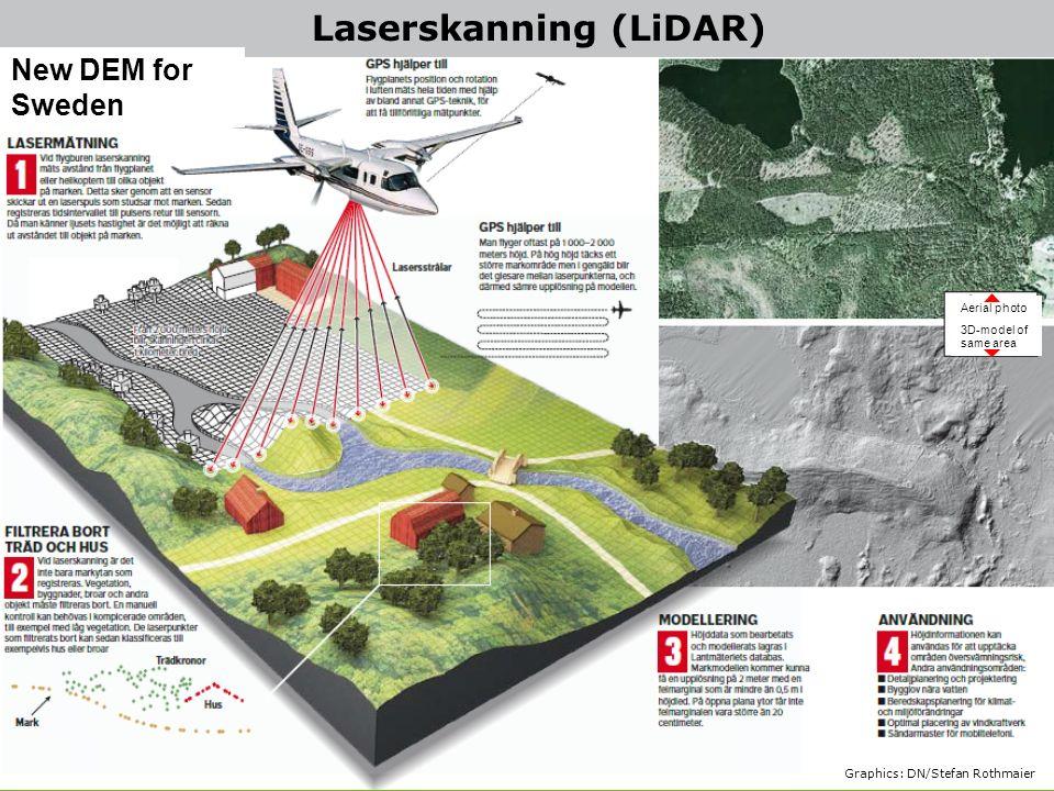 Den Nya Nationella Höjdmodellen (NNH) Framställs med hjälp av laserskanning Ger ett höjdvärde på minst varannan kvadratmeter Höjdnoggrannhet bättre än 1 dm på öppna hårdgjorda ytor Flygplan Kontrollenhet Skanner