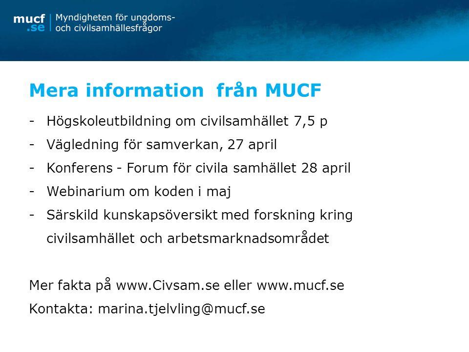 Mera informationfrån MUCF -Högskoleutbildning om civilsamhället 7,5 p -Vägledning för samverkan, 27 april -Konferens - Forum för civila samhället 28 april -Webinarium om koden i maj -Särskild kunskapsöversikt med forskning kring civilsamhället och arbetsmarknadsområdet Mer fakta på www.Civsam.se eller www.mucf.se Kontakta: marina.tjelvling@mucf.se