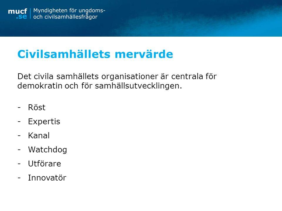 Civilsamhällets mervärde Det civila samhällets organisationer är centrala för demokratin och för samhällsutvecklingen.