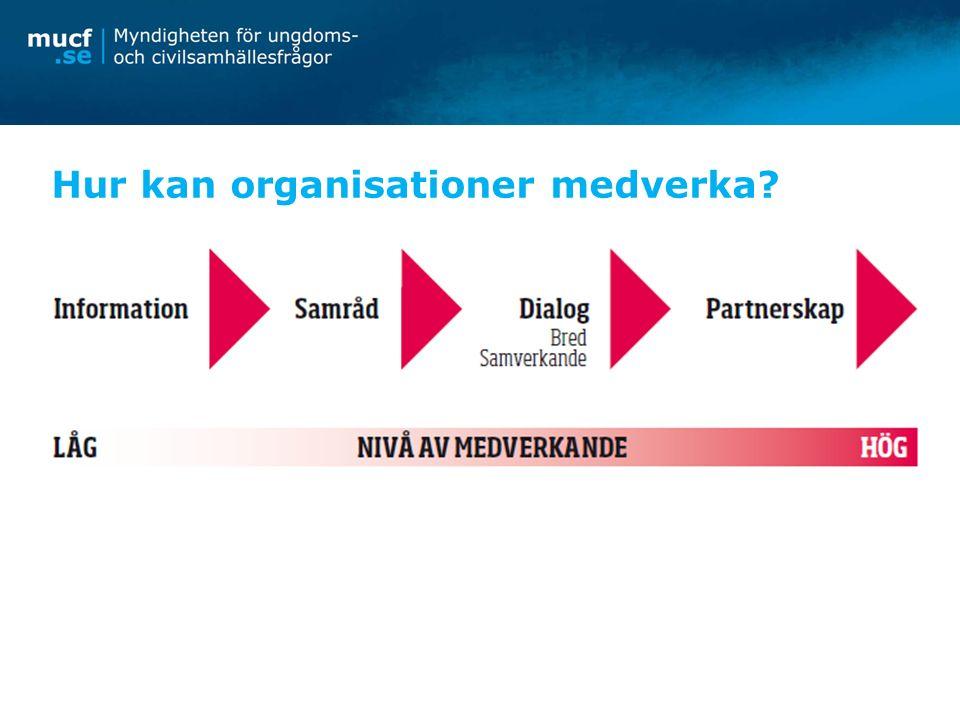Hur kan organisationer medverka