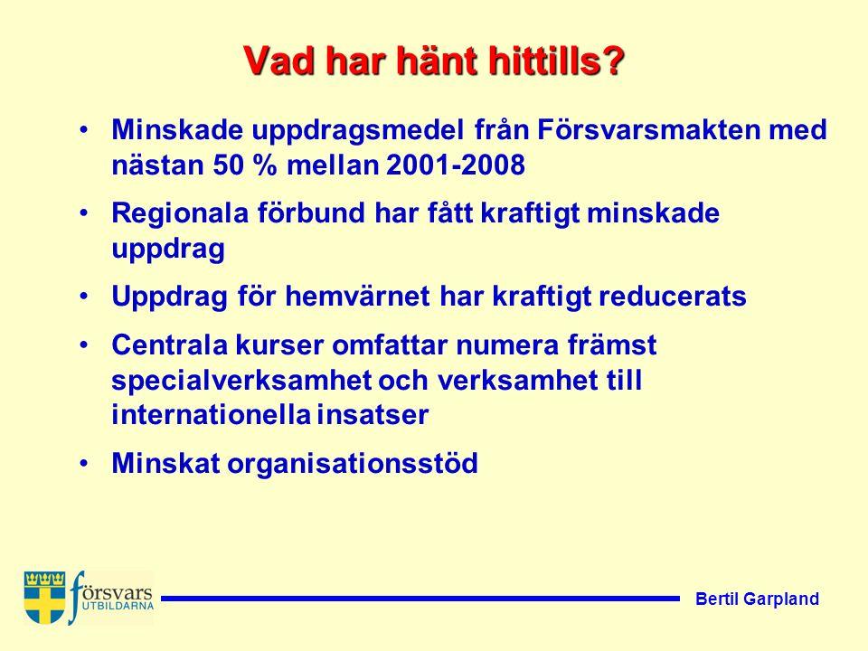 Bertil Garpland Vad har vi själva gjort.