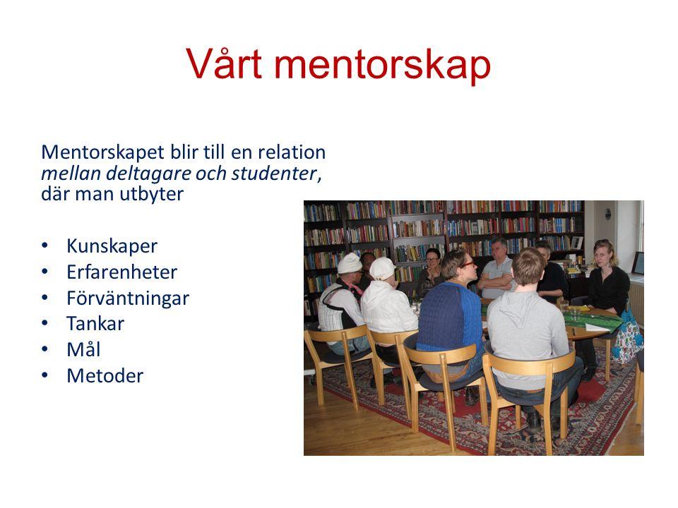 Vårt mentorskap Mentorskapet blir till en relation mellan deltagare och studenter, där man utbyter Kunskaper Erfarenheter Förväntningar Tankar Mål Met