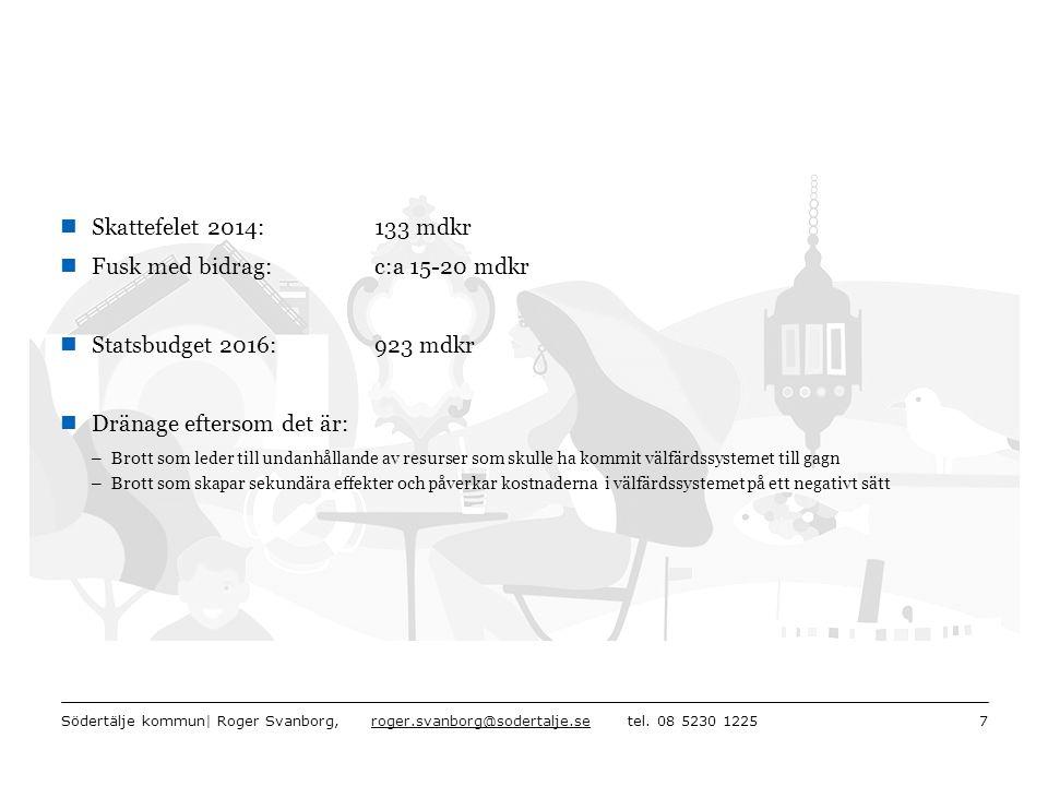 Color2 Sv Skattefelet 2014: 133 mdkr Fusk med bidrag: c:a 15-20 mdkr Statsbudget 2016: 923 mdkr Dränage eftersom det är: – Brott som leder till undanhållande av resurser som skulle ha kommit välfärdssystemet till gagn – Brott som skapar sekundära effekter och påverkar kostnaderna i välfärdssystemet på ett negativt sätt Södertälje kommun| Roger Svanborg, roger.svanborg@sodertalje.se tel.