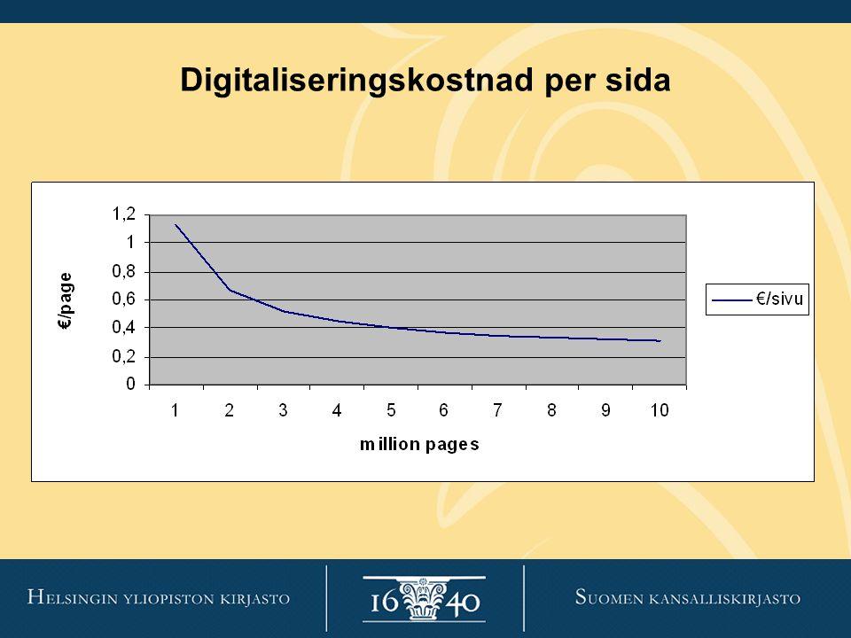 Digitaliseringskostnad per sida