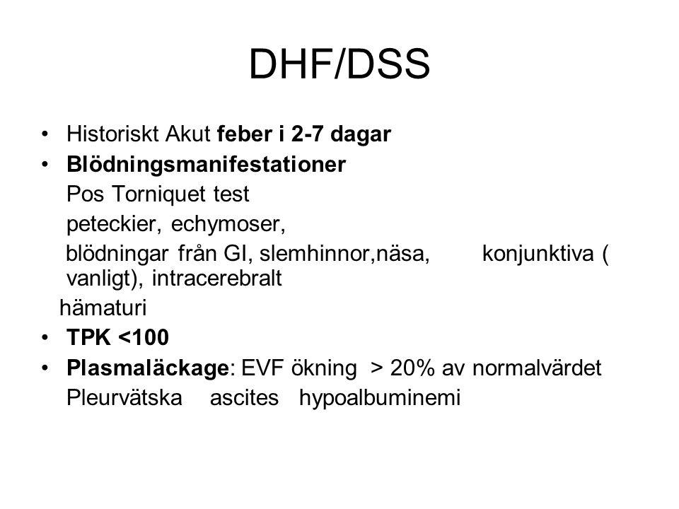 DHF/DSS Historiskt Akut feber i 2-7 dagar Blödningsmanifestationer Pos Torniquet test peteckier, echymoser, blödningar från GI, slemhinnor,näsa, konjunktiva ( vanligt), intracerebralt hämaturi TPK <100 Plasmaläckage: EVF ökning > 20% av normalvärdet Pleurvätska ascites hypoalbuminemi