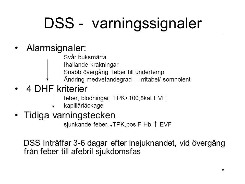 DSS - varningssignaler Alarmsignaler: Svår buksmärta Ihållande kräkningar Snabb övergång feber till undertemp Ändring medvetandegrad – irritabel/ somnolent 4 DHF kriterier feber, blödningar, TPK<100,ökat EVF, kapillärläckage Tidiga varningstecken sjunkande feber, TPK,pos F-Hb.