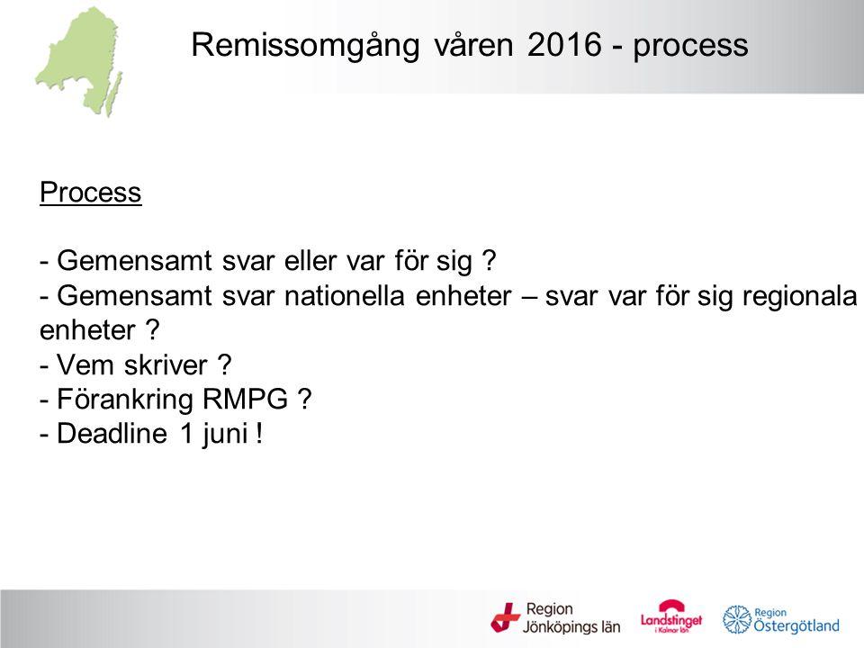 Fråga 8 regional nivåstrukturering Stödjer ni de ovan beskrivna förslagen om regional nivåstrukturering (viss levercancer, viss bukspottkörtelcancer, ovarialcancer, njurcancer, cystektomi vid urinblåsecancer).