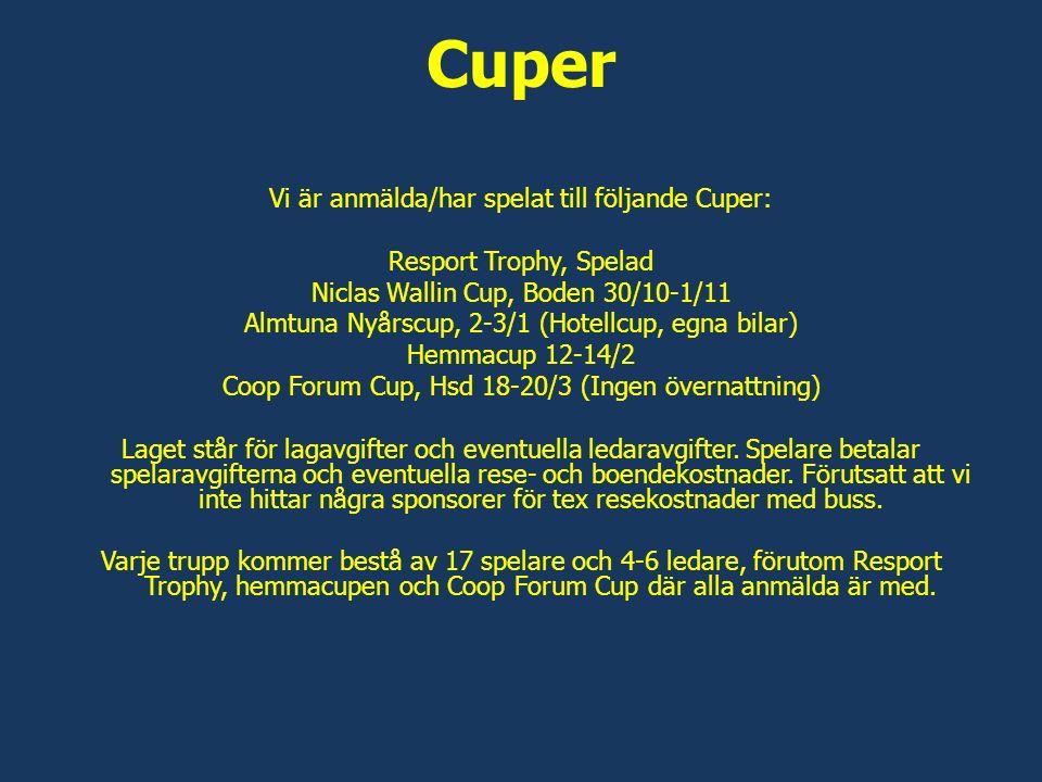 Cuper Vi är anmälda/har spelat till följande Cuper: Resport Trophy, Spelad Niclas Wallin Cup, Boden 30/10-1/11 Almtuna Nyårscup, 2-3/1 (Hotellcup, egna bilar) Hemmacup 12-14/2 Coop Forum Cup, Hsd 18-20/3 (Ingen övernattning) Laget står för lagavgifter och eventuella ledaravgifter.