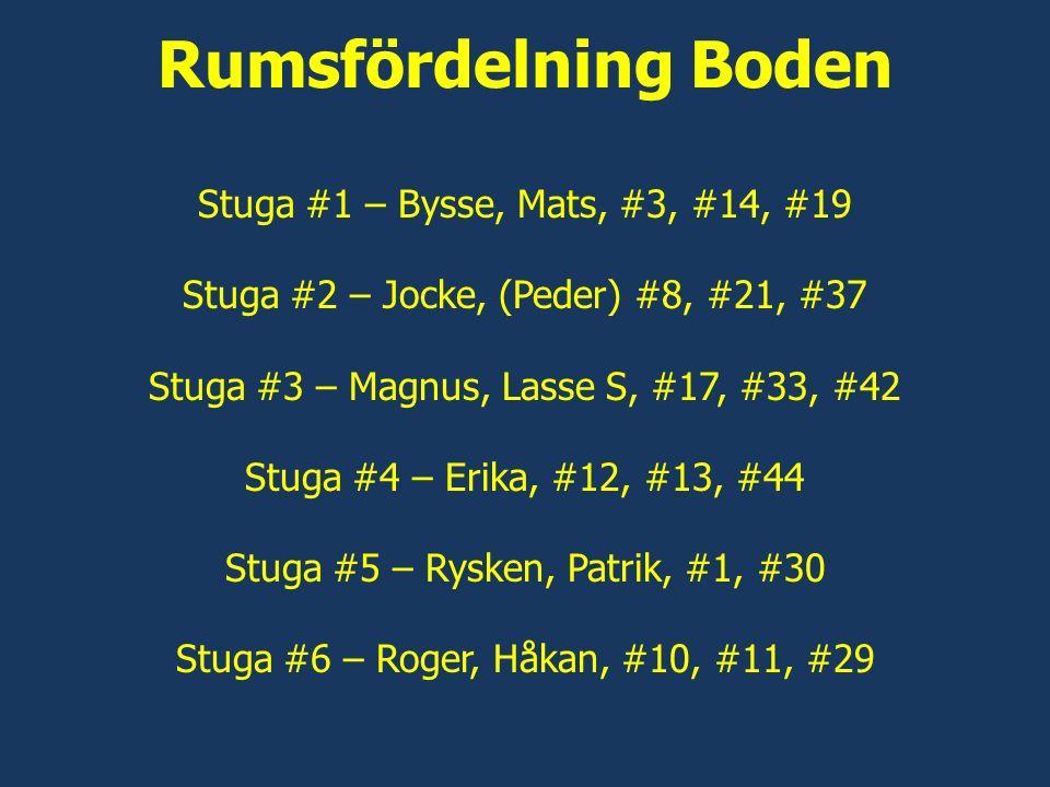 Rumsfördelning Boden Stuga #1 – Bysse, Mats, #3, #14, #19 Stuga #2 – Jocke, (Peder) #8, #21, #37 Stuga #3 – Magnus, Lasse S, #17, #33, #42 Stuga #4 – Erika, #12, #13, #44 Stuga #5 – Rysken, Patrik, #1, #30 Stuga #6 – Roger, Håkan, #10, #11, #29