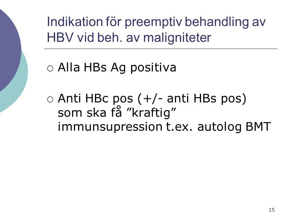 15 Indikation för preemptiv behandling av HBV vid beh.