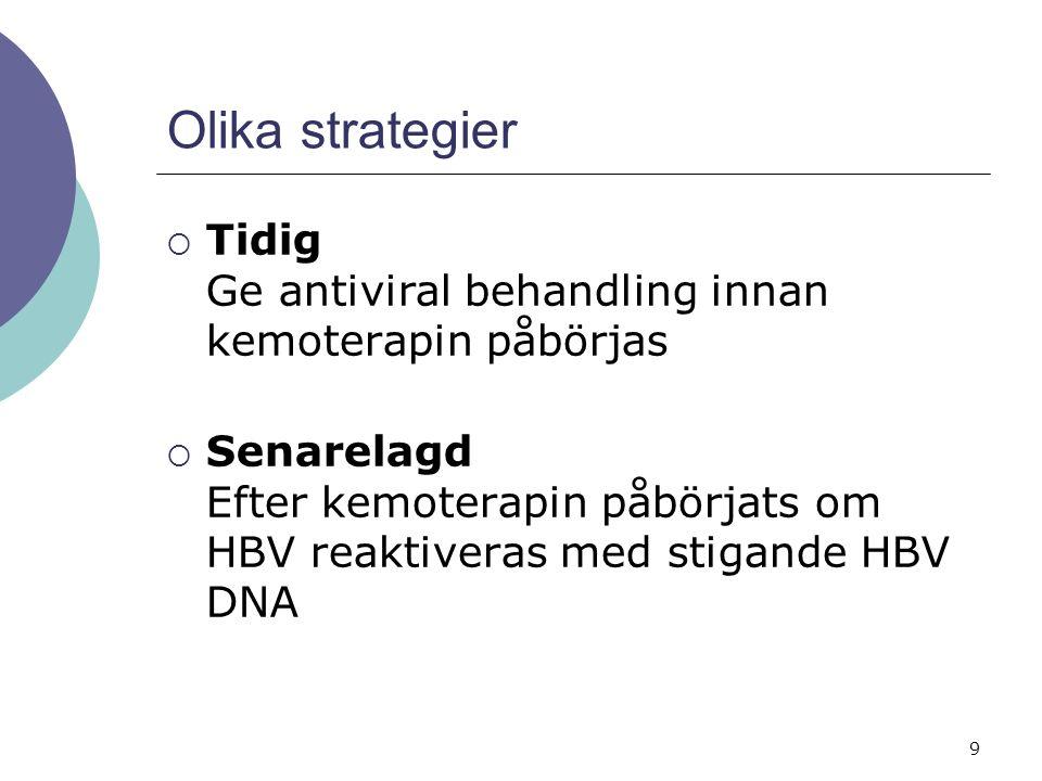 9 Olika strategier  Tidig Ge antiviral behandling innan kemoterapin påbörjas  Senarelagd Efter kemoterapin påbörjats om HBV reaktiveras med stigande HBV DNA