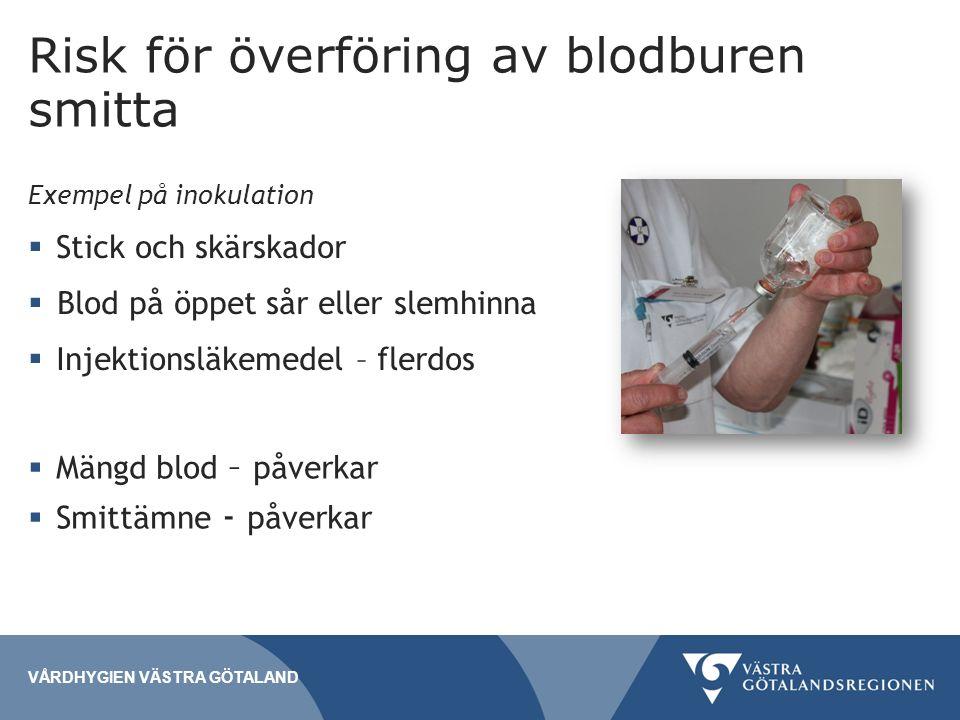 Risk för överföring av blodburen smitta Exempel på inokulation  Stick och skärskador  Blod på öppet sår eller slemhinna  Injektionsläkemedel – flerdos  Mängd blod – påverkar  Smittämne - påverkar VÅRDHYGIEN VÄSTRA GÖTALAND