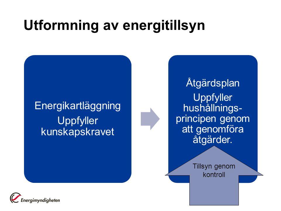 Utformning av energitillsyn Energikartläggning Uppfyller kunskapskravet Åtgärdsplan Uppfyller hushållnings- principen genom att genomföra åtgärder.