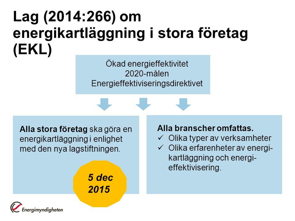 Lag (2014:266) om energikartläggning i stora företag (EKL) Ökad energieffektivitet 2020-målen Energieffektiviseringsdirektivet Alla stora företag ska göra en energikartläggning i enlighet med den nya lagstiftningen.
