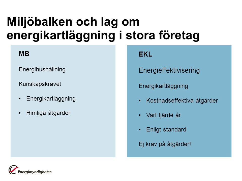 Miljöbalken och lag om energikartläggning i stora företag MB Energihushållning Kunskapskravet Energikartläggning Rimliga åtgärder EKL Energieffektivis