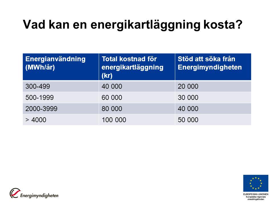 Vad kan en energikartläggning kosta? Energianvändning (MWh/år) Total kostnad för energikartläggning (kr) Stöd att söka från Energimyndigheten 300-4994