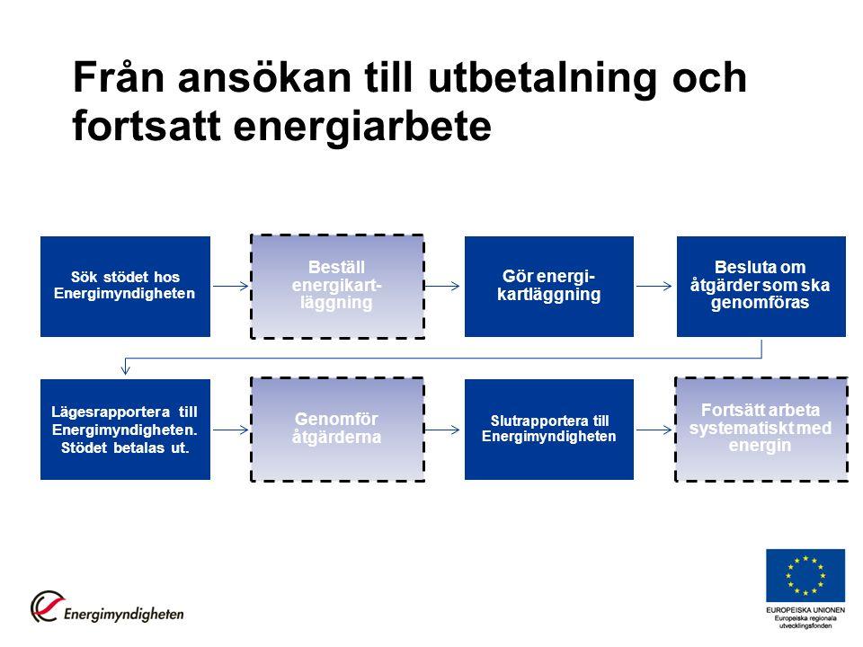 Från ansökan till utbetalning och fortsatt energiarbete Sök stödet hos Energimyndigheten Beställ energikart- läggning Gör energi- kartläggning Besluta om åtgärder som ska genomföras Lägesrapportera till Energimyndigheten.