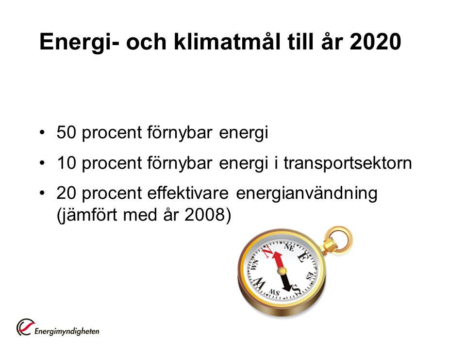 Energi- och klimatmål till år 2020 50 procent förnybar energi 10 procent förnybar energi i transportsektorn 20 procent effektivare energianvändning (jämfört med år 2008)