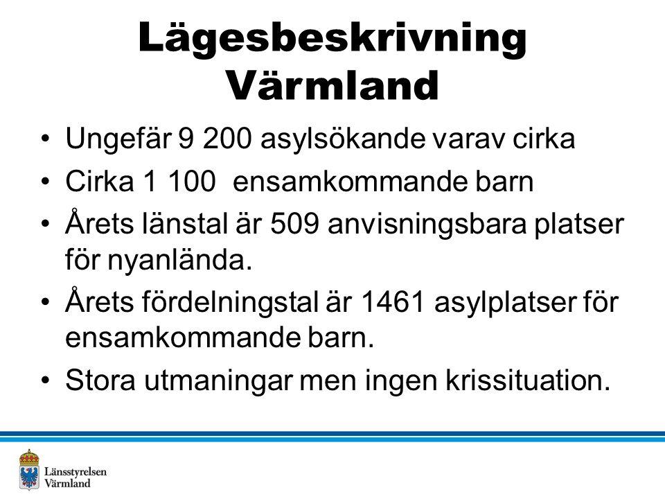 Lägesbeskrivning Värmland Ungefär 9 200 asylsökande varav cirka Cirka 1 100 ensamkommande barn Årets länstal är 509 anvisningsbara platser för nyanlända.