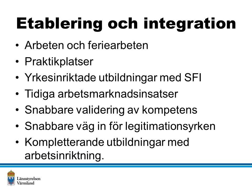 Etablering och integration Arbeten och feriearbeten Praktikplatser Yrkesinriktade utbildningar med SFI Tidiga arbetsmarknadsinsatser Snabbare validering av kompetens Snabbare väg in för legitimationsyrken Kompletterande utbildningar med arbetsinriktning.