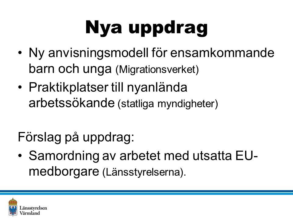 Nya uppdrag Ny anvisningsmodell för ensamkommande barn och unga (Migrationsverket) Praktikplatser till nyanlända arbetssökande (statliga myndigheter) Förslag på uppdrag: Samordning av arbetet med utsatta EU- medborgare (Länsstyrelserna).