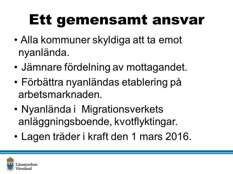 Lagförslag på remiss Tillfällig anpassning av de svenska asylreglerna till EU:s miniminivå Tidsbegränsade uppehållstillstånd Begränsad rätt till anhöriginvandring Skärpta försörjningskrav