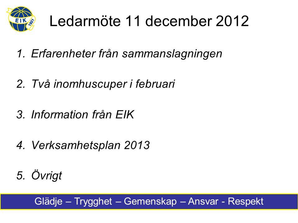 Ledarmöte 11 december 2012 1.Erfarenheter från sammanslagningen 2.Två inomhuscuper i februari 3.Information från EIK 4.Verksamhetsplan 2013 5.Övrigt G