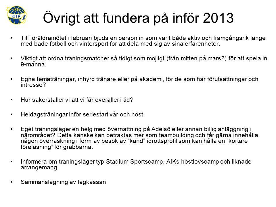 Övrigt att fundera på inför 2013 Till föräldramötet i februari bjuds en person in som varit både aktiv och framgångsrik länge med både fotboll och vin