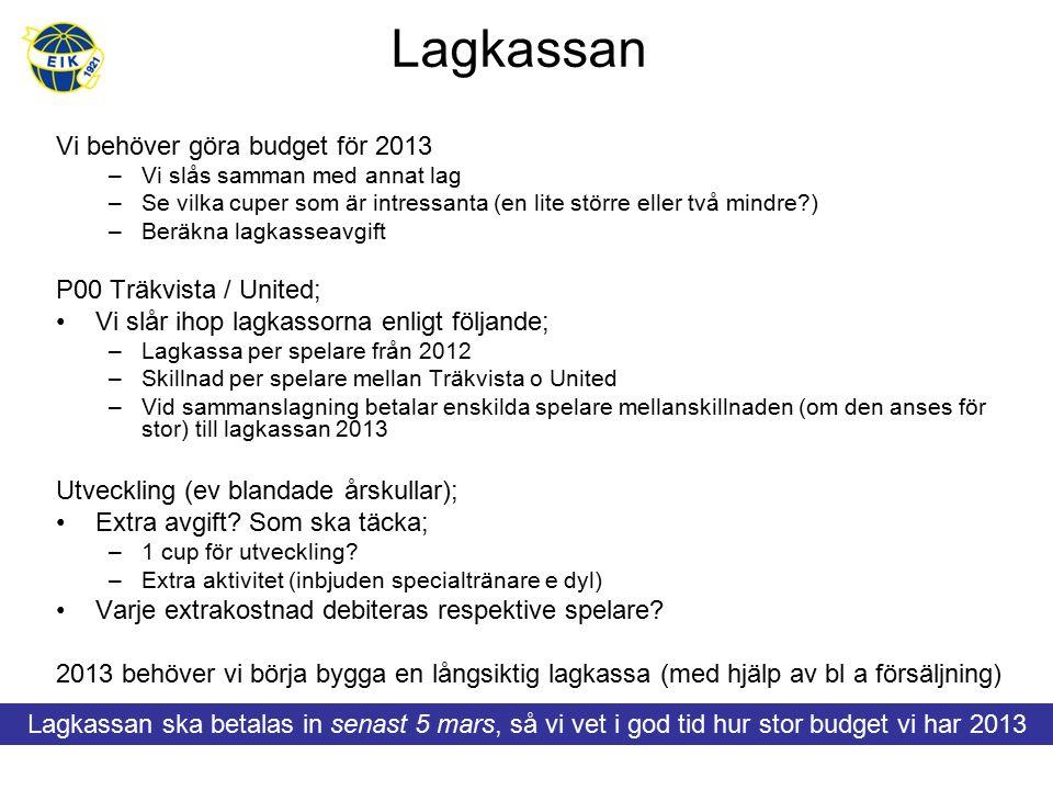 Lagkassan Vi behöver göra budget för 2013 –Vi slås samman med annat lag –Se vilka cuper som är intressanta (en lite större eller två mindre?) –Beräkna